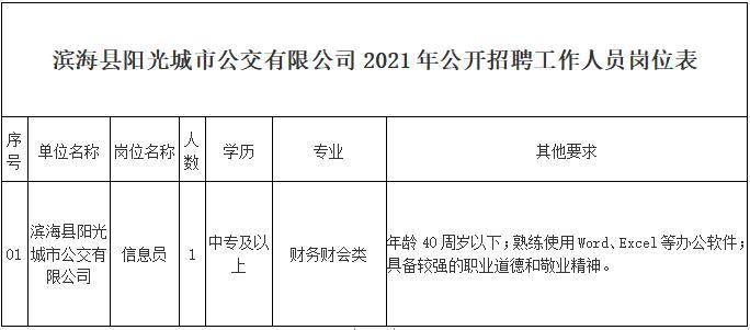 2021年滨海县阳光城市公交有限公司招聘信息员1名
