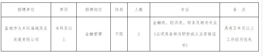 大丰港开发区海城公司招聘金融管理工作人员2名