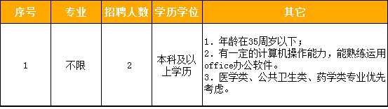 大丰区招聘医疗保险驻院代表2名