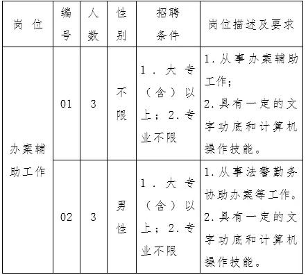 大丰区人民检察院招聘警务辅助工作人员6名