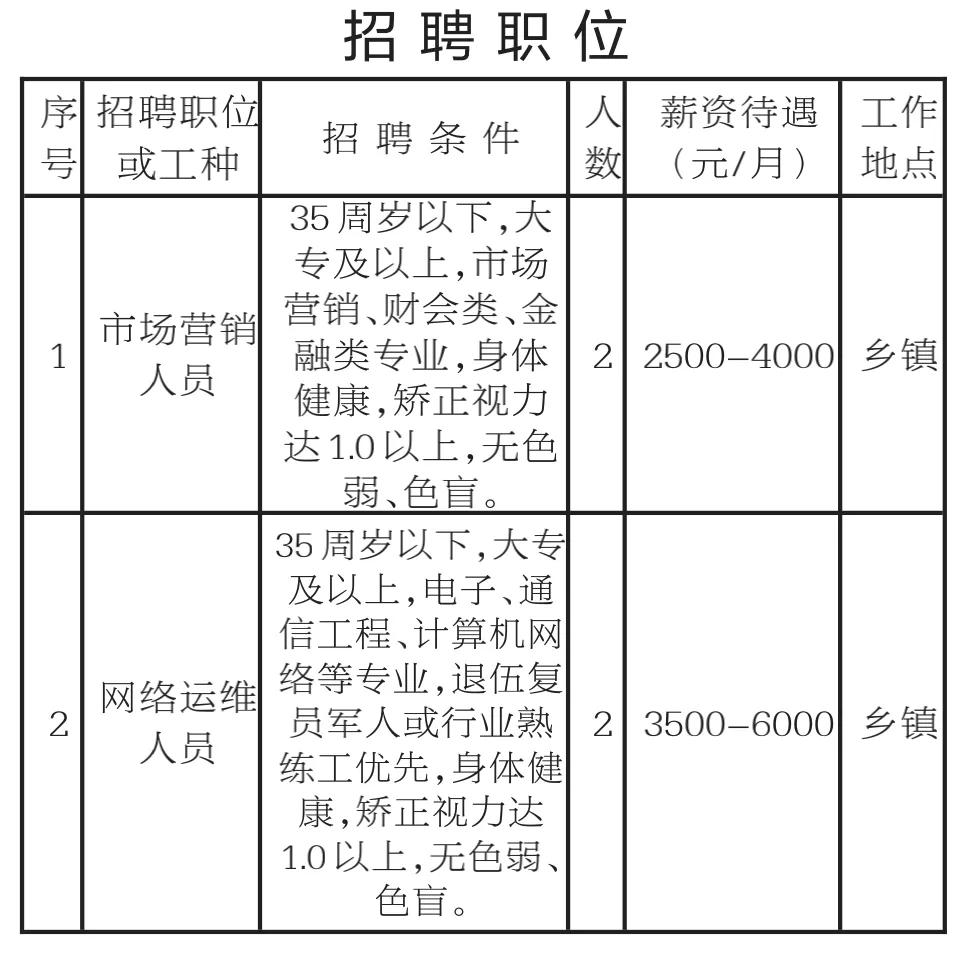 江苏有线东台分公司招聘公告