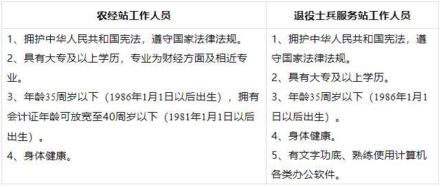 东台市弶港镇人民政府招聘合同制工作人员2名