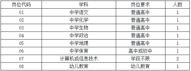 2021年东台市教师发展中心公开选调研训员公告