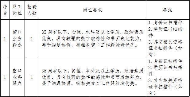 太仓市农村产权交易中心有限公司