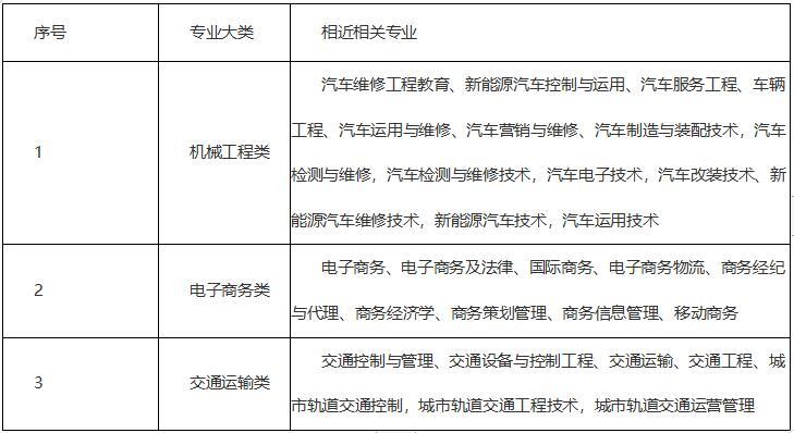 2021年江苏省兴化中等专业学校校园公开招聘教师公告