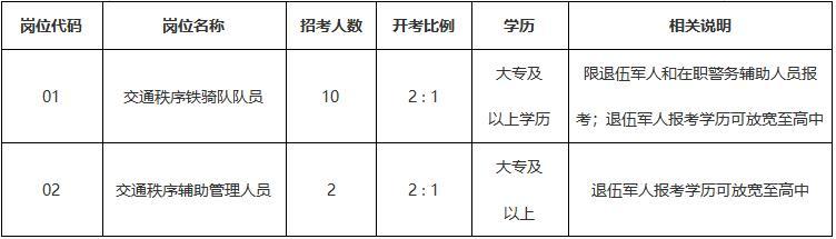 兴化市戴南镇招聘劳务派遣工作人员12名
